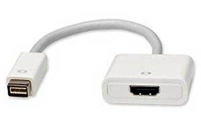 Mini DVI to HDMI female Adapter